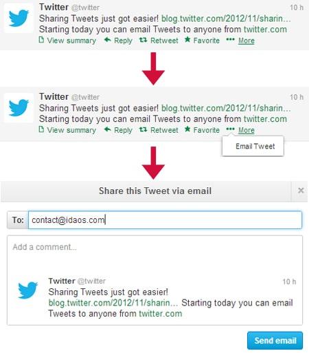 Comment partager un Tweet par email
