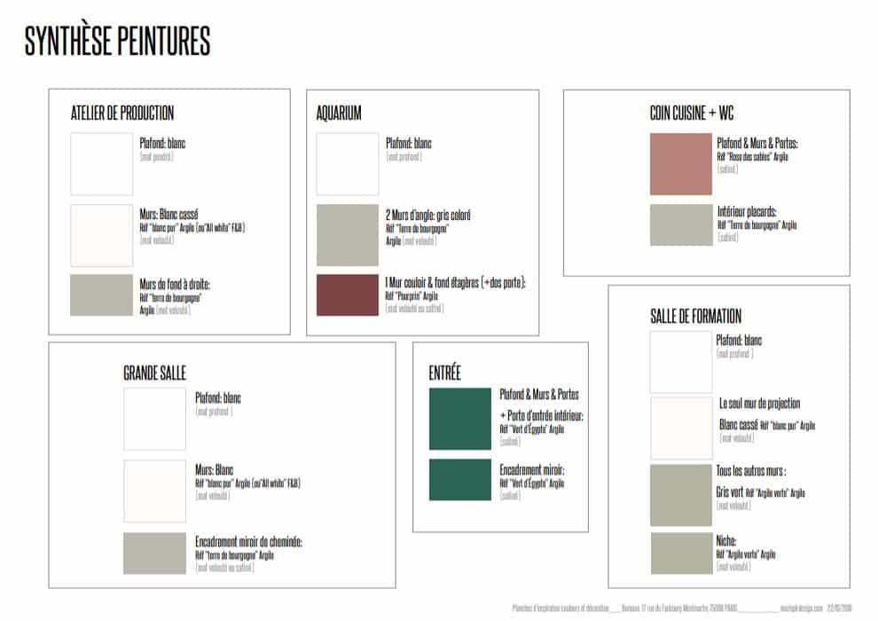 planche coloris Idaos